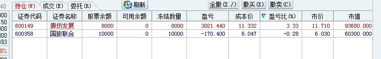 0902 股票回顾及推荐