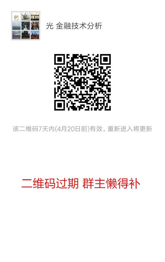20170414 大盘复盘及波浪理论实战
