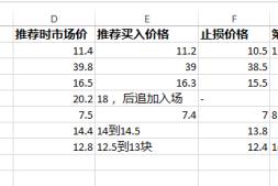 上周股票回顾及本周股票分析推荐 付729早盘更新