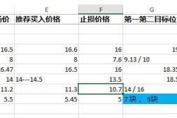 8月9日股票上周回顾及下周推荐