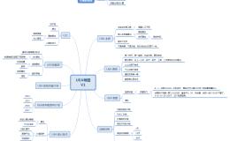 UEA 系列教程(11-04更新)