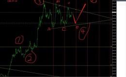 19年7月黄金趋势预测分析及操作复盘总结